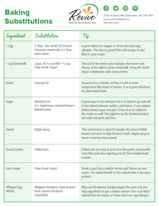 healthy baking substitutions chart